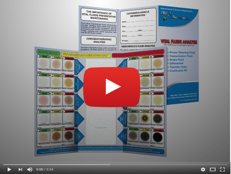 Vital Fluids Analysis Trifold by Fluid Rx Diagnostics